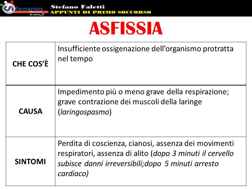 ASFISSIA CHE COS'È Insufficiente ossigenazione dell'organismo protratta nel tempo CAUSA Impedimento più o meno grave della respirazione; grave contraz