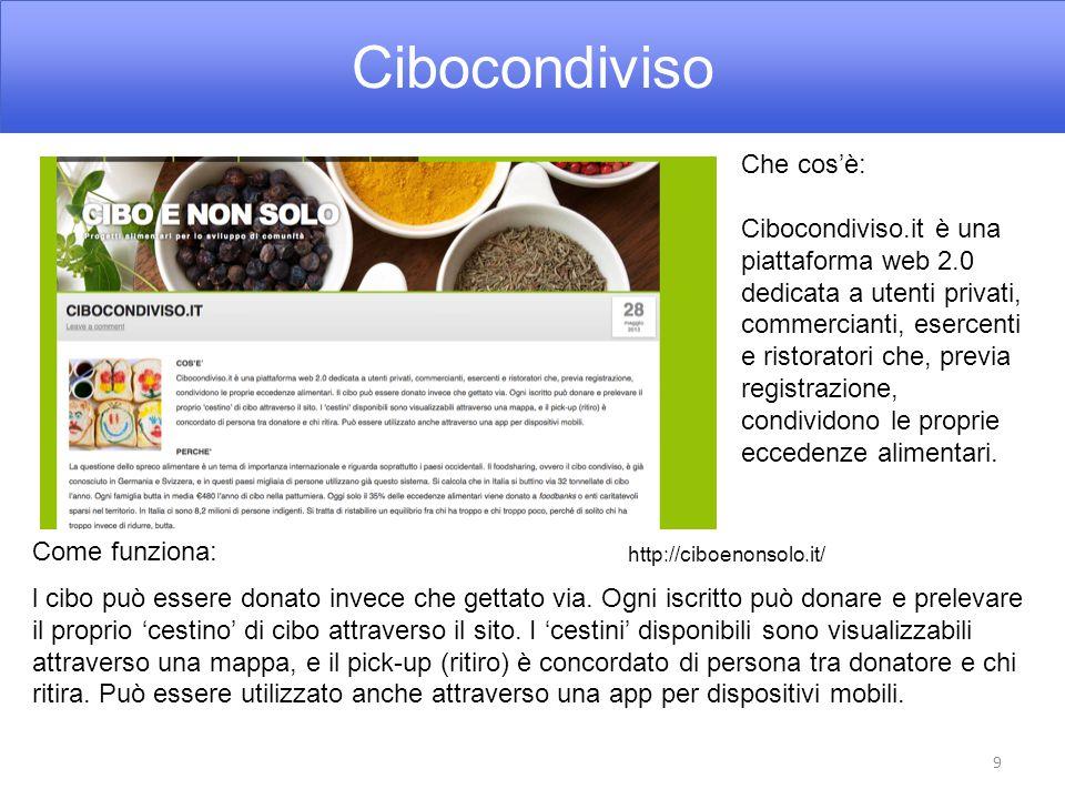 Cibocondiviso 9 Che cos'è: Cibocondiviso.it è una piattaforma web 2.0 dedicata a utenti privati, commercianti, esercenti e ristoratori che, previa registrazione, condividono le proprie eccedenze alimentari.