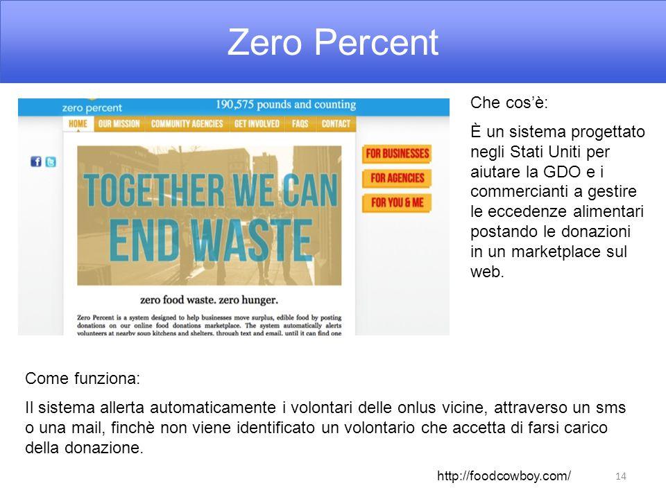 Zero Percent 14 Che cos'è: È un sistema progettato negli Stati Uniti per aiutare la GDO e i commercianti a gestire le eccedenze alimentari postando le donazioni in un marketplace sul web.
