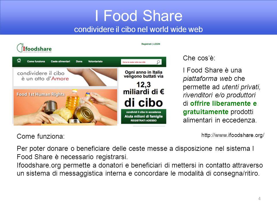 I Food Share condividere il cibo nel world wide web 4 Che cos'è: I Food Share è una piattaforma web che permette ad utenti privati, rivenditori e/o produttori di offrire liberamente e gratuitamente prodotti alimentari in eccedenza.
