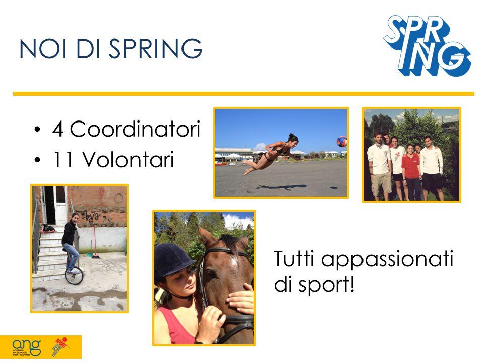  Passione – ragione di vita (20%) lo sport è la mia vita lo sport è sentimento lo sport è sentimento passione, divertimento, nuove amicizie LO SPORT PER ME E'…