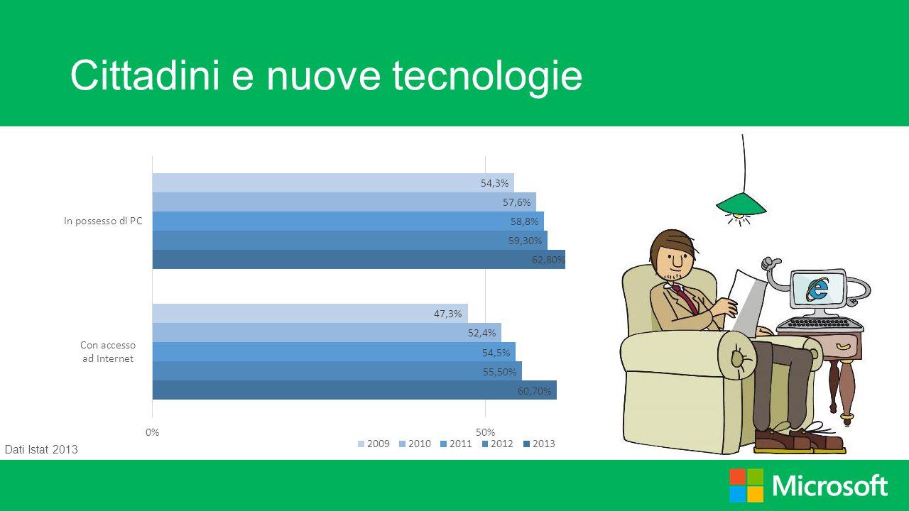 Cittadini e nuove tecnologie Dati Istat 2013