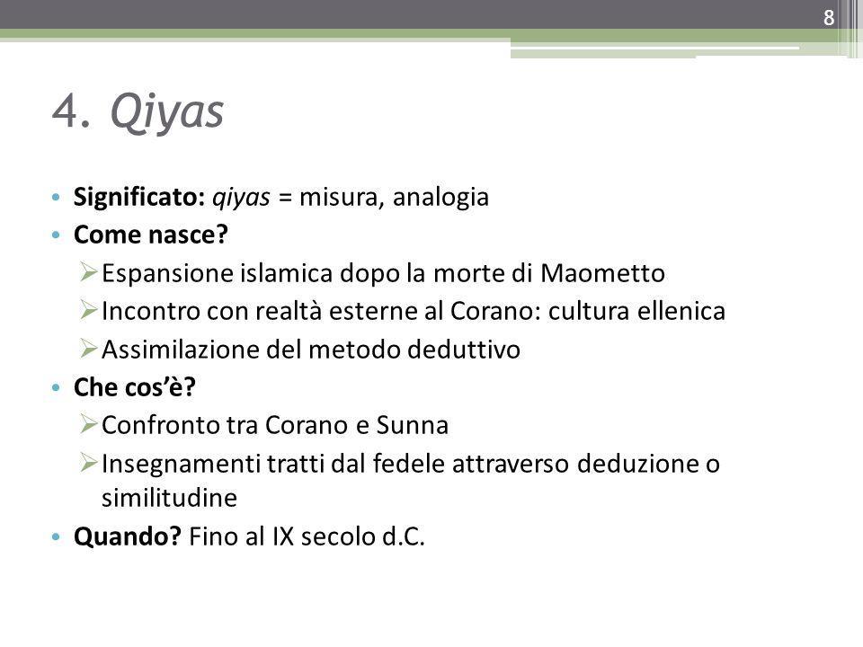 4. Qiyas Significato: qiyas = misura, analogia Come nasce?  Espansione islamica dopo la morte di Maometto  Incontro con realtà esterne al Corano: cu