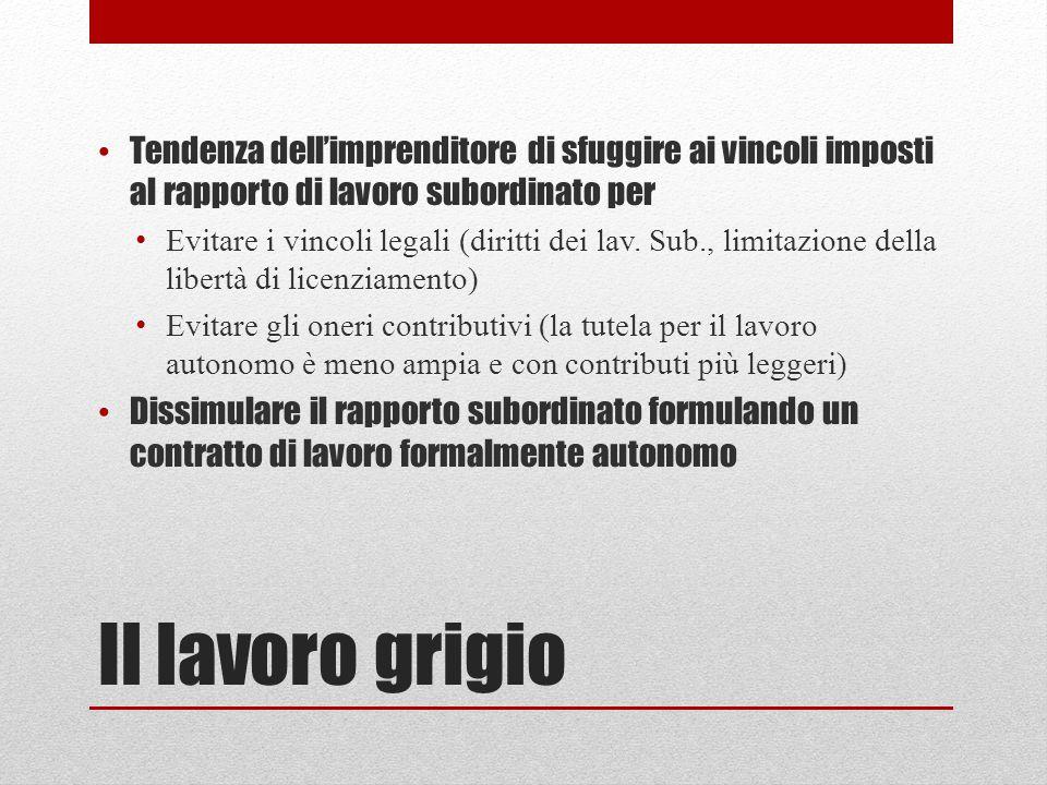 Il lavoro grigio Tendenza dell'imprenditore di sfuggire ai vincoli imposti al rapporto di lavoro subordinato per Evitare i vincoli legali (diritti dei lav.