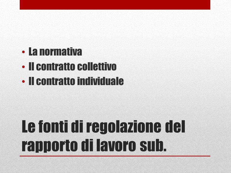 Le fonti di regolazione del rapporto di lavoro sub. La normativa Il contratto collettivo Il contratto individuale