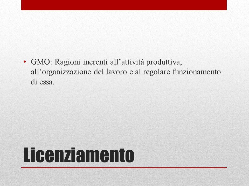 Licenziamento GMO: Ragioni inerenti all'attività produttiva, all'organizzazione del lavoro e al regolare funzionamento di essa.