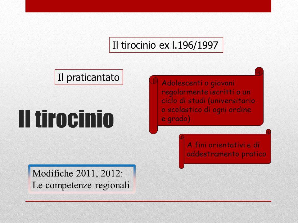 Il tirocinio Il praticantato Il tirocinio ex l.196/1997 Adolescenti o giovani regolarmente iscritti a un ciclo di studi (universitario o scolastico di