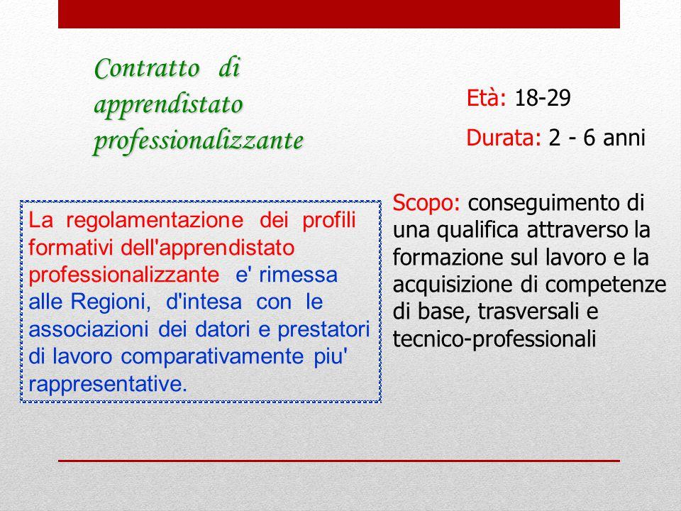 Contratto di apprendistato professionalizzante Età: 18-29 Scopo: conseguimento di una qualifica attraverso la formazione sul lavoro e la acquisizione