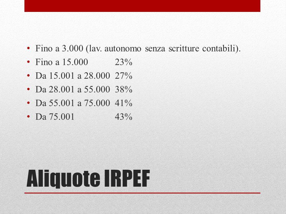Aliquote IRPEF Fino a 3.000 (lav. autonomo senza scritture contabili). Fino a 15.000 23% Da 15.001 a 28.000 27% Da 28.001 a 55.000 38% Da 55.001 a 75.