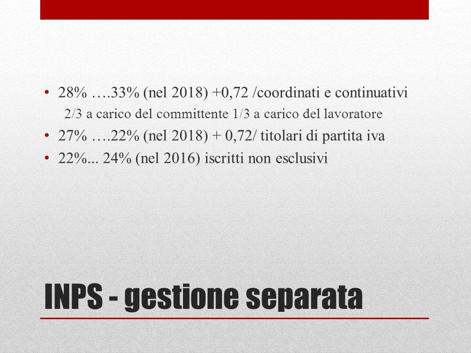 INPS - gestione separata 28% ….33% (nel 2018) +0,72 /coordinati e continuativi 2/3 a carico del committente 1/3 a carico del lavoratore 27% ….22% (nel 2018) + 0,72/ titolari di partita iva 22%...