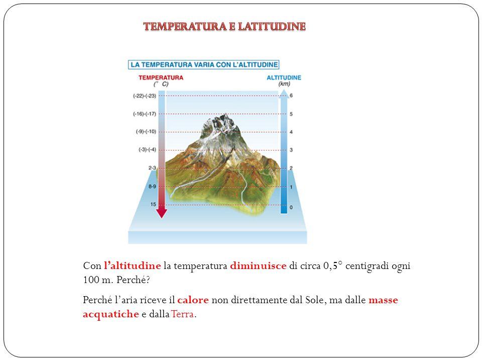 Con l'altitudine la temperatura diminuisce di circa 0,5° centigradi ogni 100 m. Perché? Perché l'aria riceve il calore non direttamente dal Sole, ma d