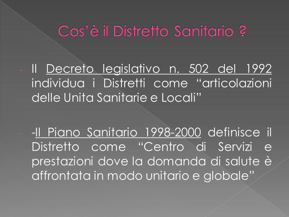 """- Il Decreto legislativo n. 502 del 1992 individua i Distretti come """"articolazioni delle Unita Sanitarie e Locali"""" - -Il Piano Sanitario 1998-2000 def"""