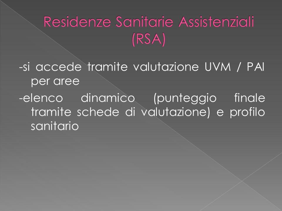 -si accede tramite valutazione UVM / PAI per aree -elenco dinamico (punteggio finale tramite schede di valutazione) e profilo sanitario