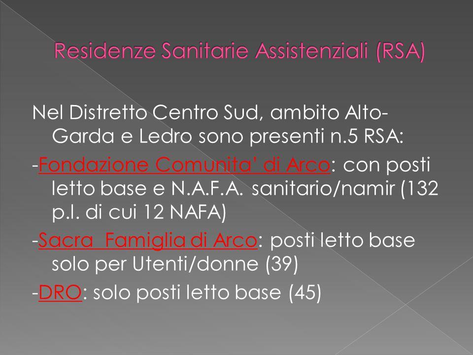 Nel Distretto Centro Sud, ambito Alto- Garda e Ledro sono presenti n.5 RSA: -Fondazione Comunita' di Arco: con posti letto base e N.A.F.A. sanitario/n