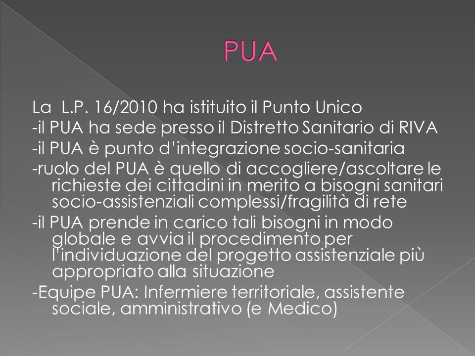 La L.P. 16/2010 ha istituito il Punto Unico -il PUA ha sede presso il Distretto Sanitario di RIVA -il PUA è punto d'integrazione socio-sanitaria -ruol