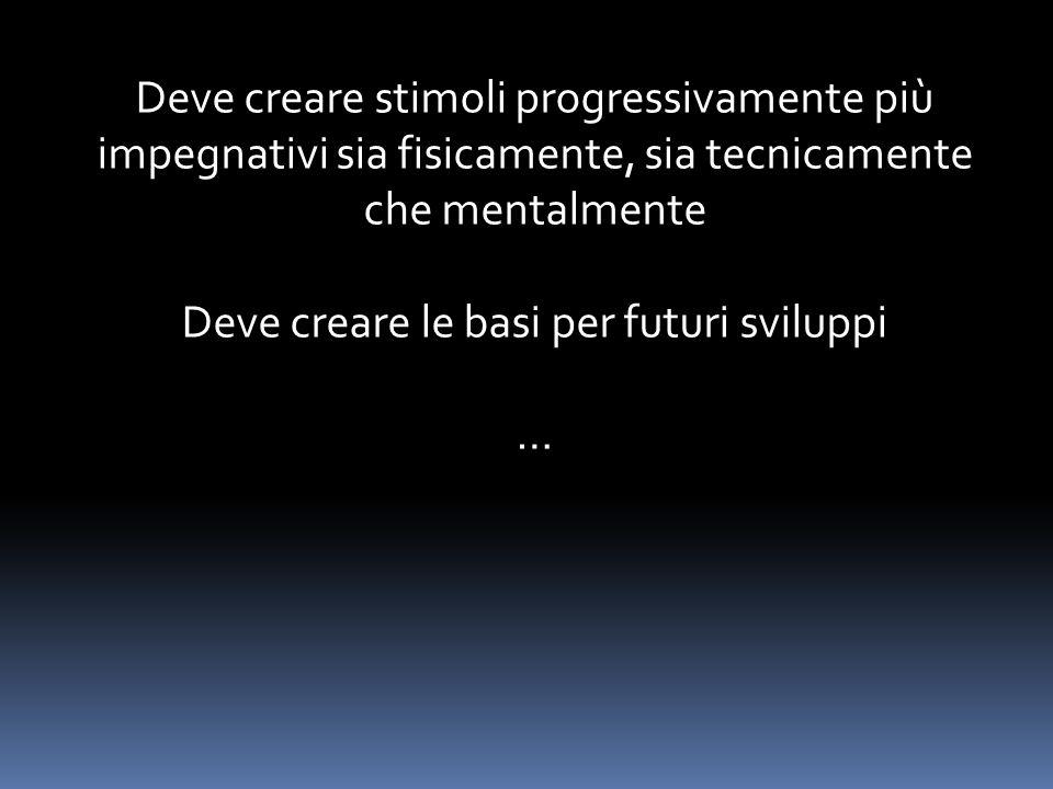 Deve creare stimoli progressivamente più impegnativi sia fisicamente, sia tecnicamente che mentalmente Deve creare le basi per futuri sviluppi …