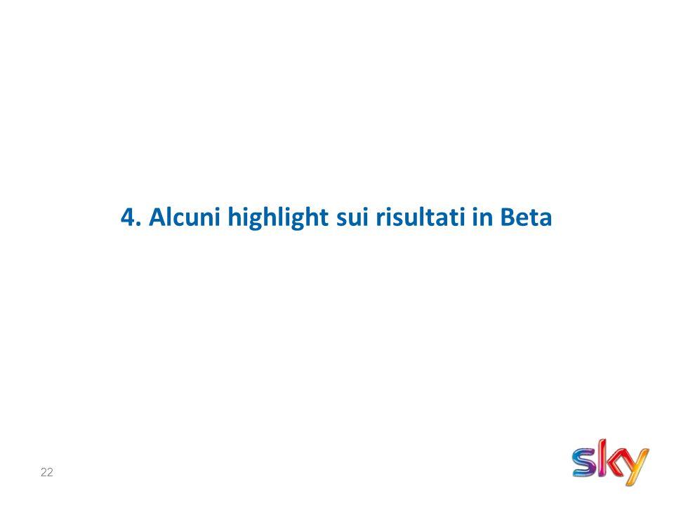 22 4. Alcuni highlight sui risultati in Beta