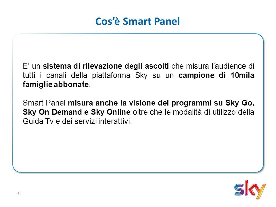4 Perchè nasce Smart Panel.