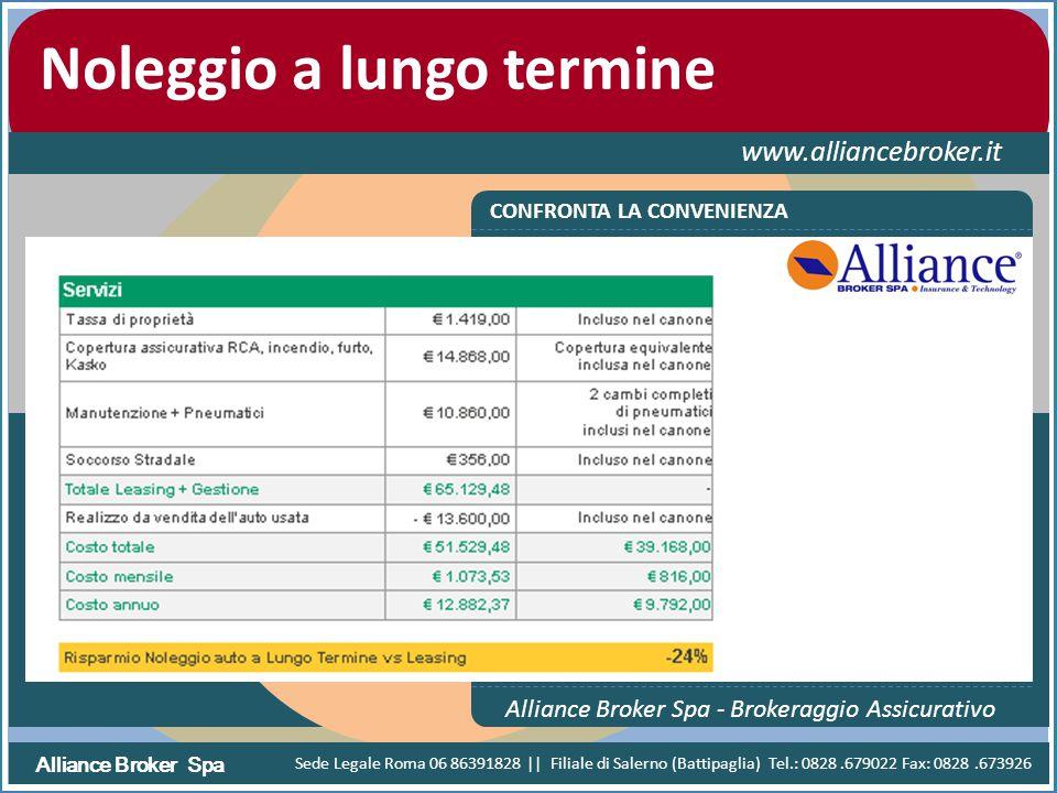 Alliance Broker Spa Noleggio a lungo termine www.alliancebroker.it CONFRONTA LA CONVENIENZA Alliance Broker Spa - Brokeraggio Assicurativo Sede Legale