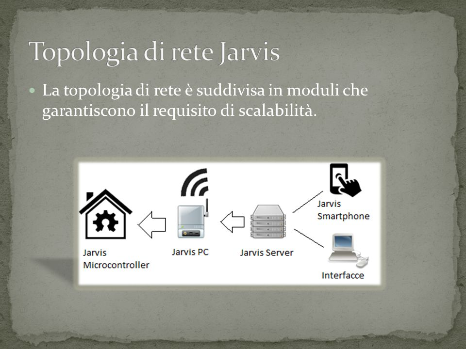 Dividi e Domina Moduli indipendenti.Interfacce decentralizzate.