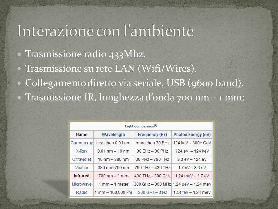 Interfaccia Locale – Vocale.Interfaccia Remota. Interfaccia Smartphone.