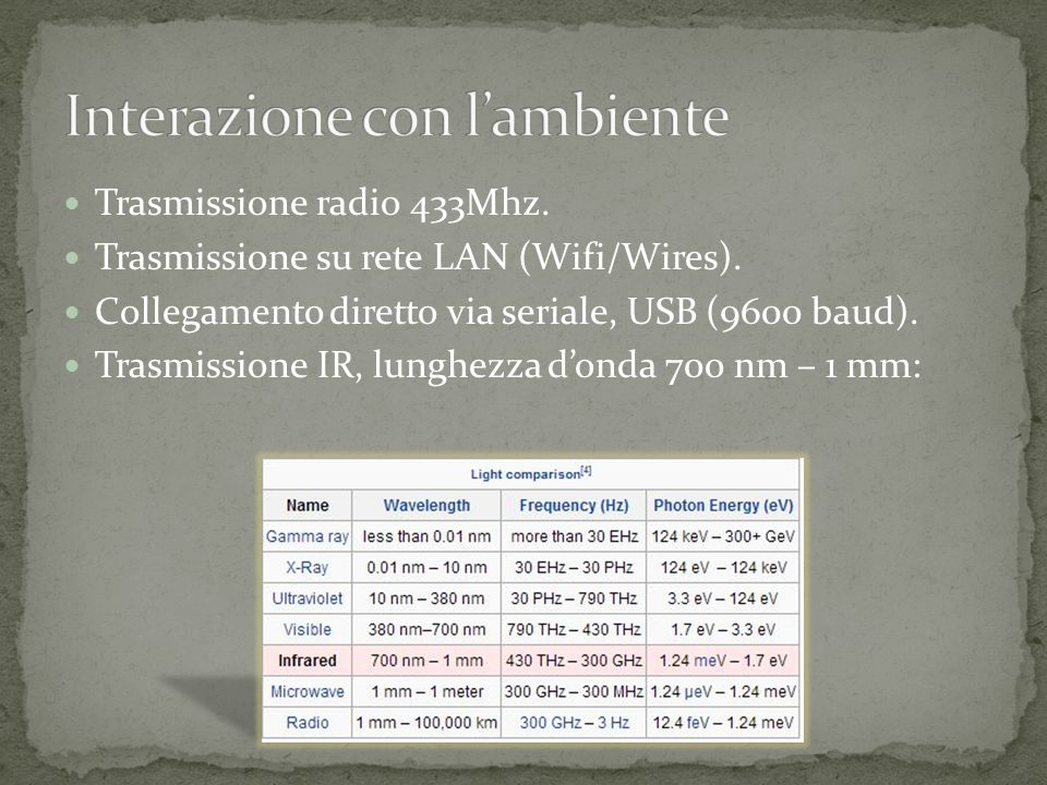 Trasmissione radio 433Mhz.Trasmissione su rete LAN (Wifi/Wires).