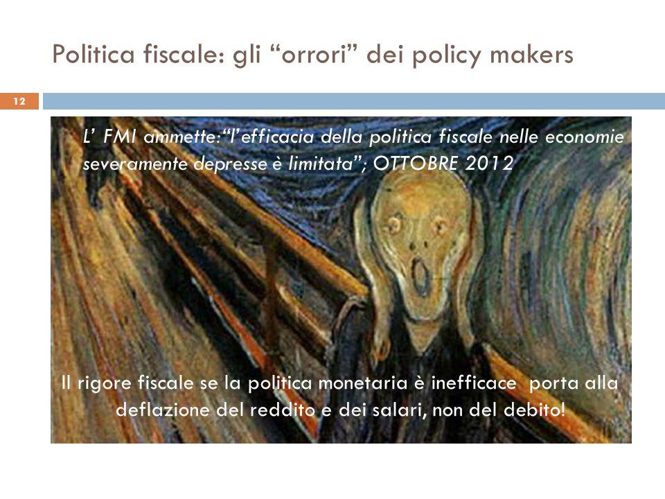 Politica fiscale: gli orrori dei policy makers 12 L' FMI ammette: l'efficacia della politica fiscale nelle economie severamente depresse è limitata ; OTTOBRE 2012 Il rigore fiscale se la politica monetaria è inefficace porta alla deflazione del reddito e dei salari, non del debito!