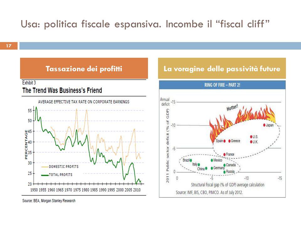 Usa: politica fiscale espansiva.