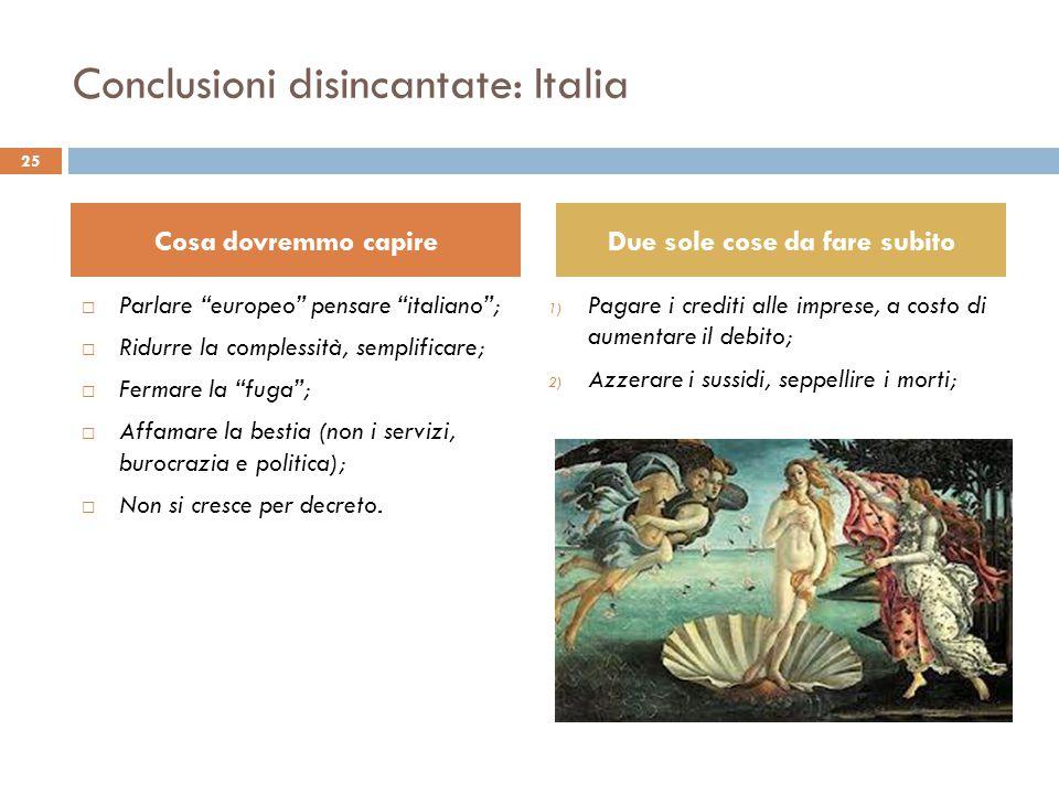 Conclusioni disincantate: Italia  Parlare europeo pensare italiano ;  Ridurre la complessità, semplificare;  Fermare la fuga ;  Affamare la bestia (non i servizi, burocrazia e politica);  Non si cresce per decreto.