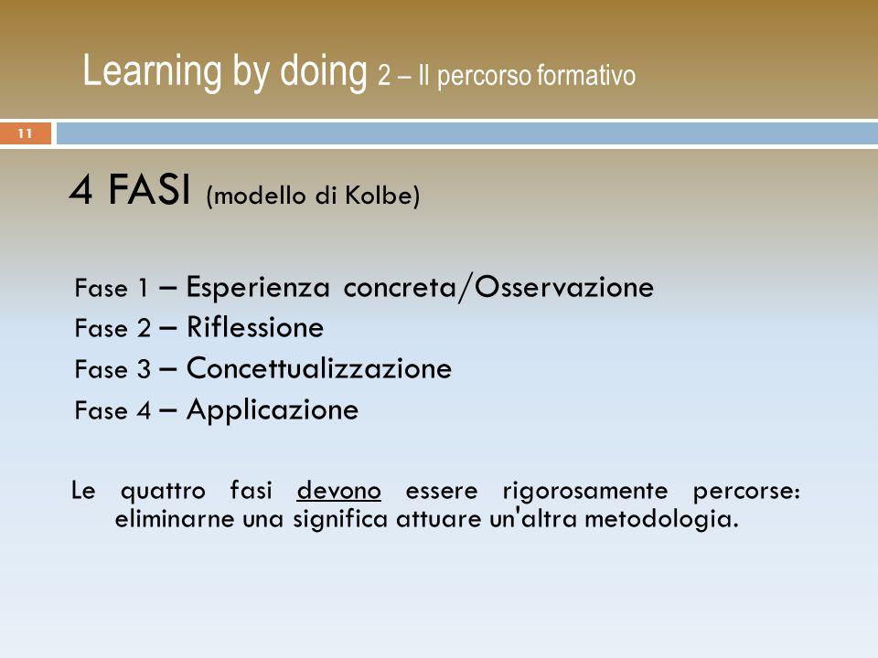 4 FASI (modello di Kolbe) Learning by doing 2 – Il percorso formativo Fase 1 – Esperienza concreta/Osservazione Fase 2 – Riflessione Fase 3 – Concettualizzazione Fase 4 – Applicazione Le quattro fasi devono essere rigorosamente percorse: eliminarne una significa attuare un altra metodologia.