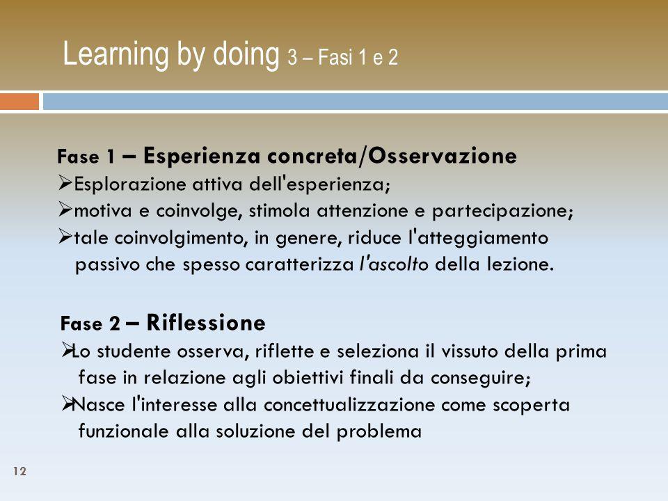 Learning by doing 3 – Fasi 1 e 2 Fase 1 – Esperienza concreta/Osservazione  Esplorazione attiva dell esperienza;  motiva e coinvolge, stimola attenzione e partecipazione;  tale coinvolgimento, in genere, riduce l atteggiamento passivo che spesso caratterizza l ascolto della lezione.
