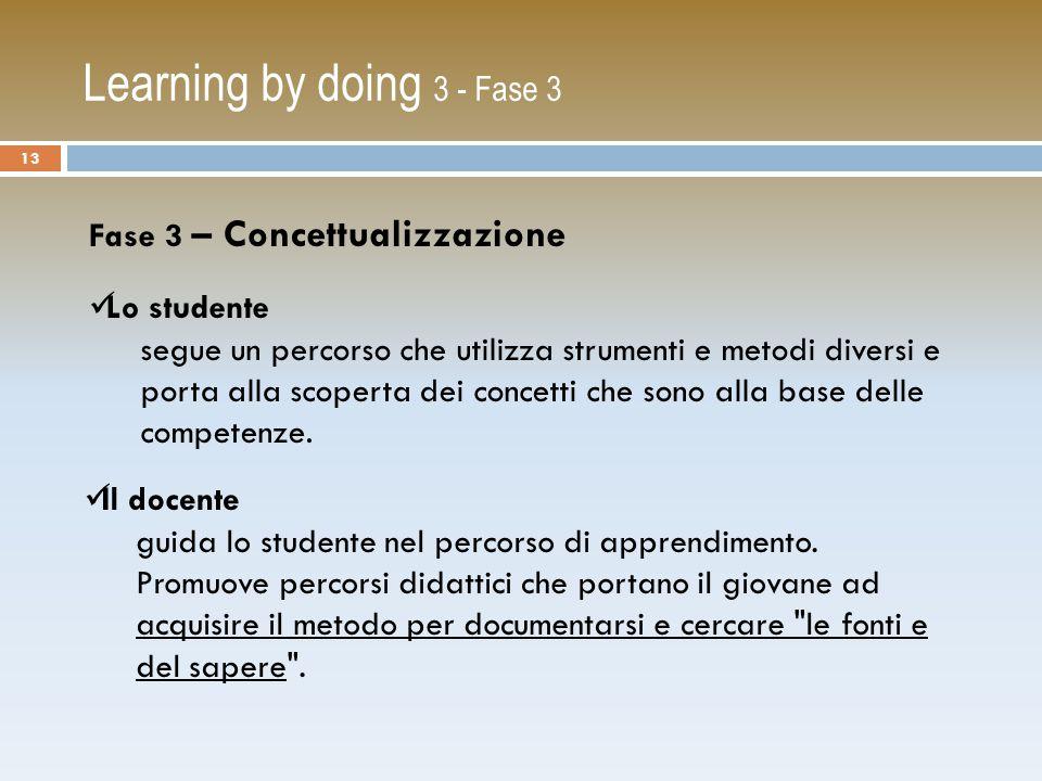 Learning by doing 3 - Fase 3 Fase 3 – Concettualizzazione Lo studente segue un percorso che utilizza strumenti e metodi diversi e porta alla scoperta dei concetti che sono alla base delle competenze.