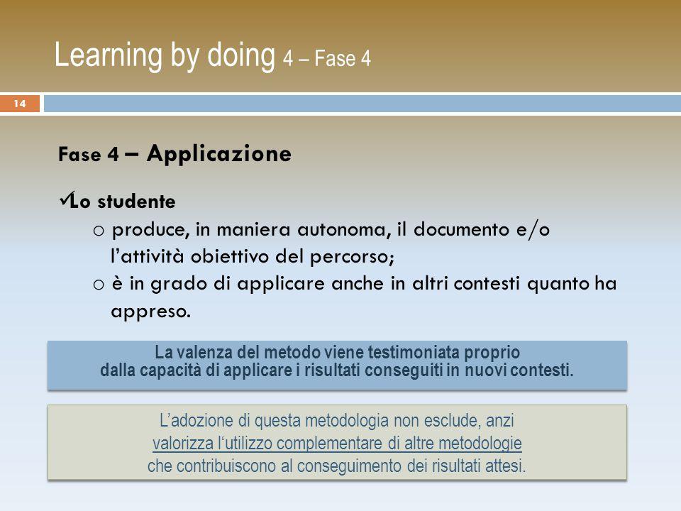 Fase 4 – Applicazione Lo studente o produce, in maniera autonoma, il documento e/o l'attività obiettivo del percorso; o è in grado di applicare anche in altri contesti quanto ha appreso.