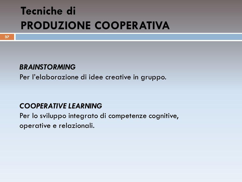 BRAINSTORMING Per l'elaborazione di idee creative in gruppo.