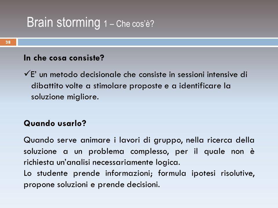 Brain storming 1 – Che cos'è.