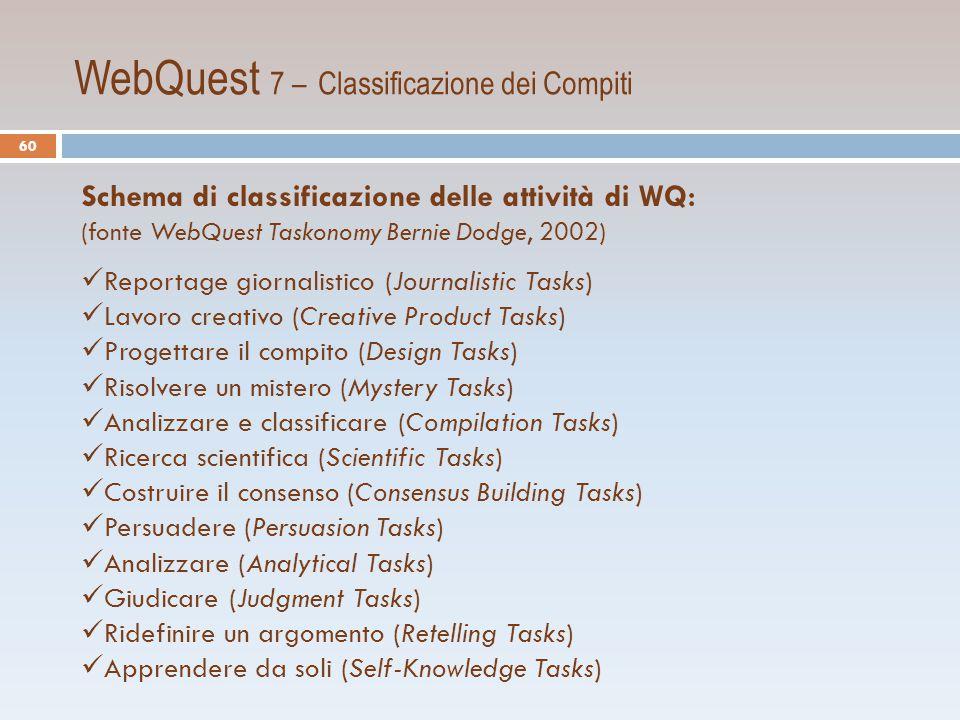 WebQuest 7 – Classificazione dei Compiti Schema di classificazione delle attività di WQ: (fonte WebQuest Taskonomy Bernie Dodge, 2002) Reportage giornalistico (Journalistic Tasks) Lavoro creativo (Creative Product Tasks) Progettare il compito (Design Tasks) Risolvere un mistero (Mystery Tasks) Analizzare e classificare (Compilation Tasks) Ricerca scientifica (Scientific Tasks) Costruire il consenso (Consensus Building Tasks) Persuadere (Persuasion Tasks) Analizzare (Analytical Tasks) Giudicare (Judgment Tasks) Ridefinire un argomento (Retelling Tasks) Apprendere da soli (Self-Knowledge Tasks) 60