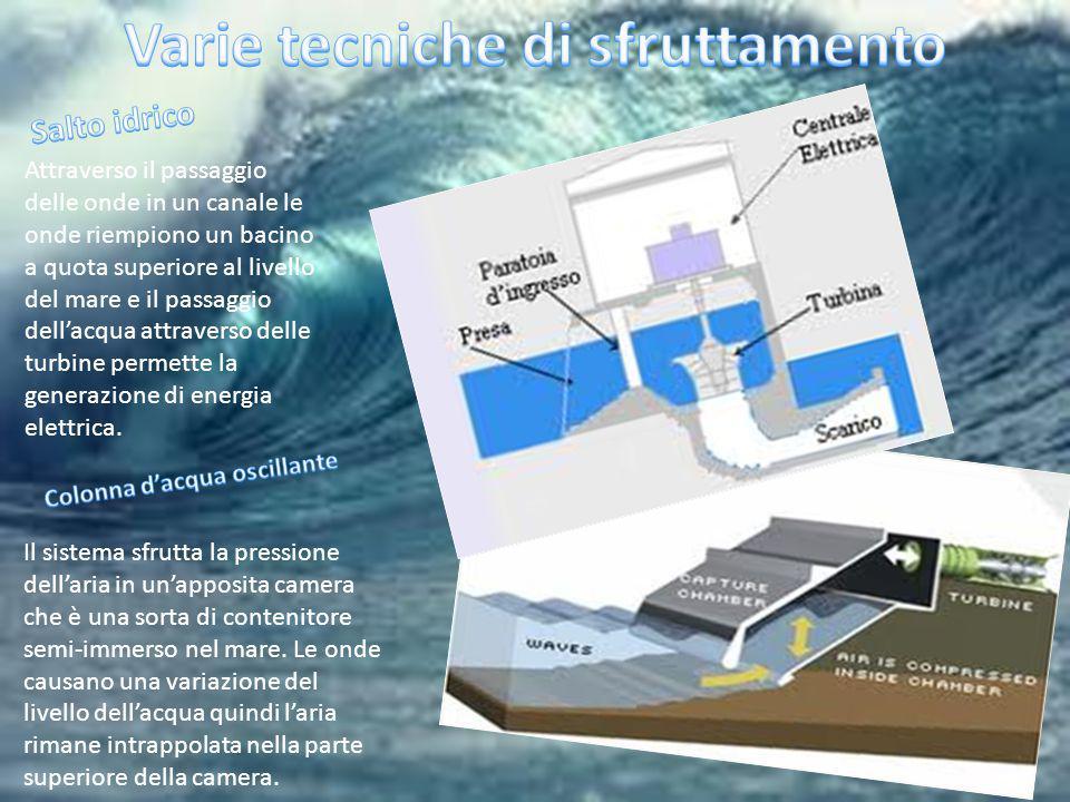 Attraverso il passaggio delle onde in un canale le onde riempiono un bacino a quota superiore al livello del mare e il passaggio dell'acqua attraverso delle turbine permette la generazione di energia elettrica.