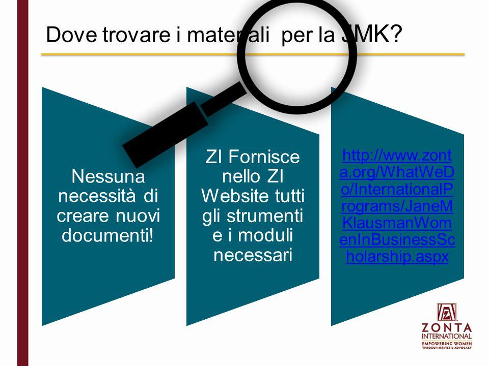 Dove trovare i materiali per la JMK. Nessuna necessità di creare nuovi documenti.