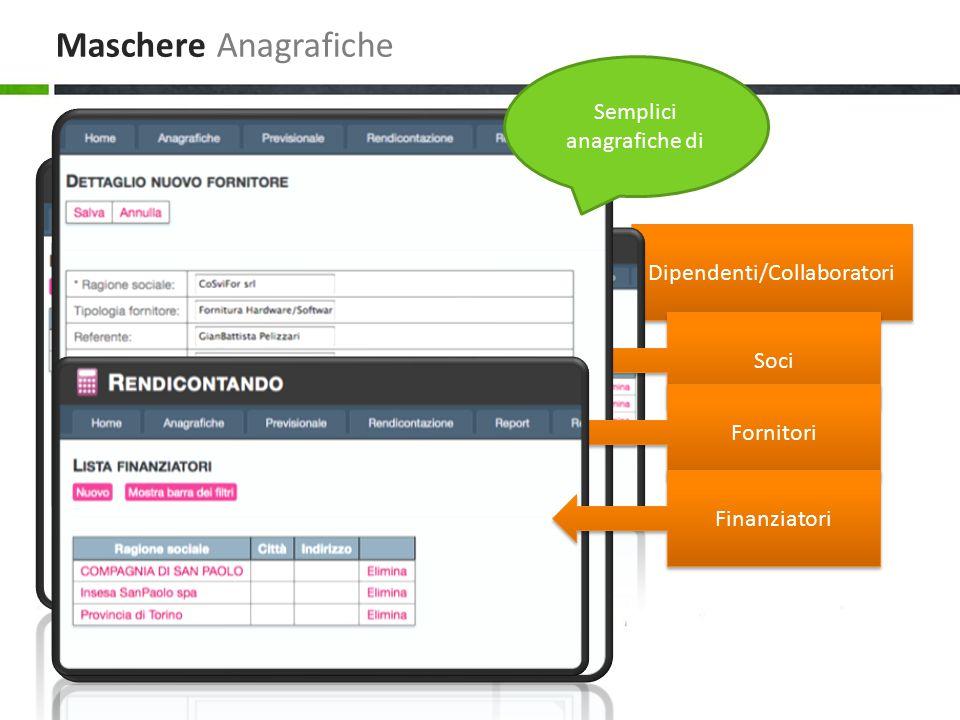 Maschere Anagrafiche Dipendenti/Collaboratori Soci Fornitori Semplici anagrafiche di Finanziatori