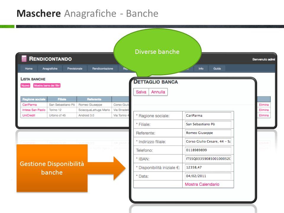 Maschere Anagrafiche - Banche Diverse banche Gestione Disponibilità banche