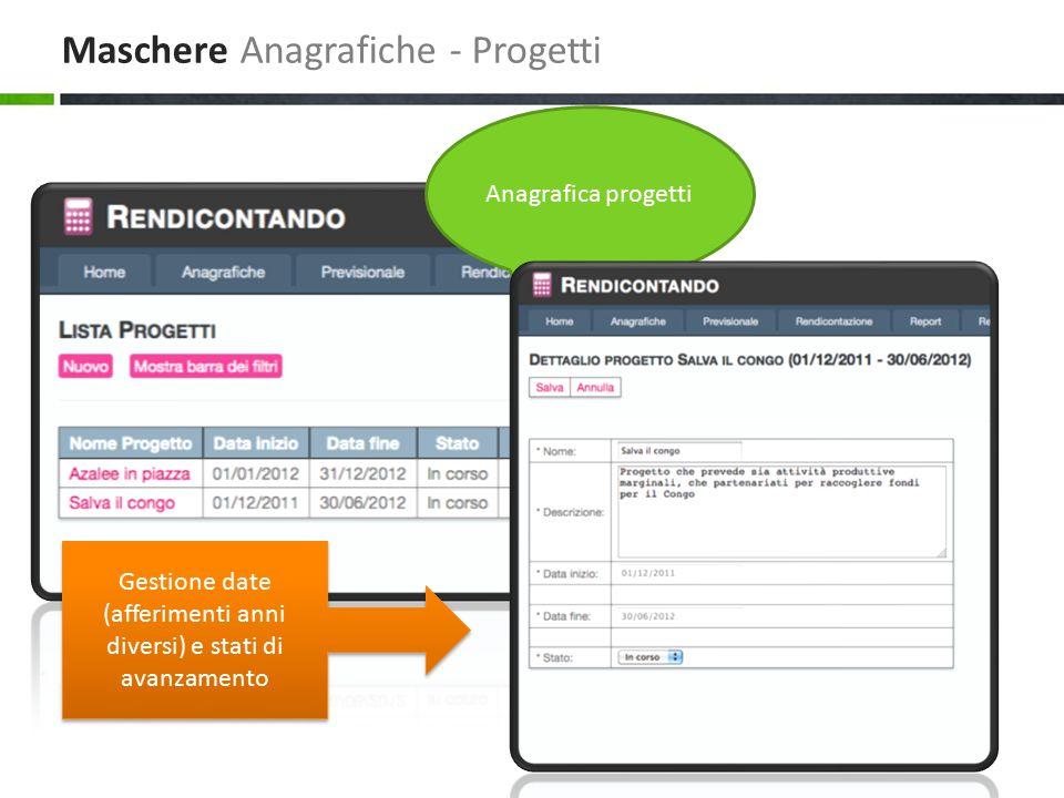 Maschere Anagrafiche - Progetti Anagrafica progetti Gestione date (afferimenti anni diversi) e stati di avanzamento