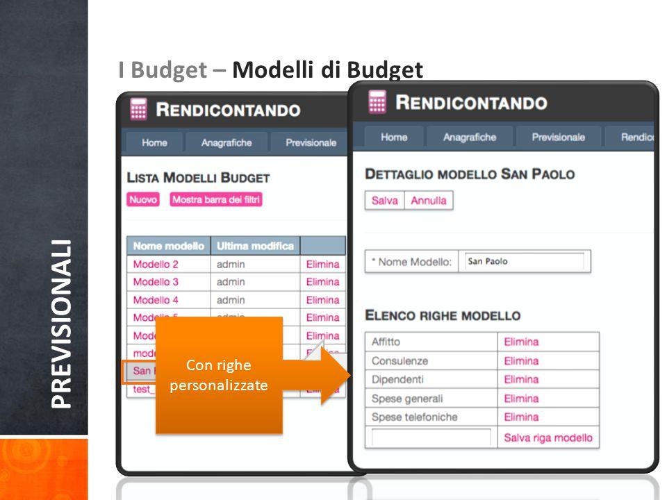 PREVISIONALI I Budget – Modelli di Budget Modelli di budget personalizzati per finanziatore Con righe personalizzate