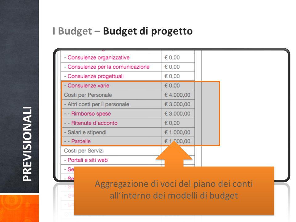 PREVISIONALI I Budget – Budget di progetto Aggregazione di voci del piano dei conti all'interno dei modelli di budget