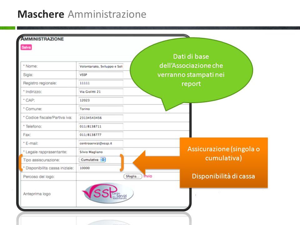 Maschere Amministrazione Dati di base dell'Associazione che verranno stampati nei report Assicurazione (singola o cumulativa) Disponibilità di cassa A