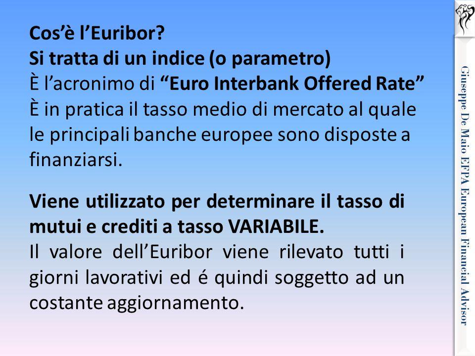 """Giuseppe De Maio EFPA European Financial Advisor Cos'è l'Euribor? Si tratta di un indice (o parametro) È l'acronimo di """"Euro Interbank Offered Rate"""" È"""
