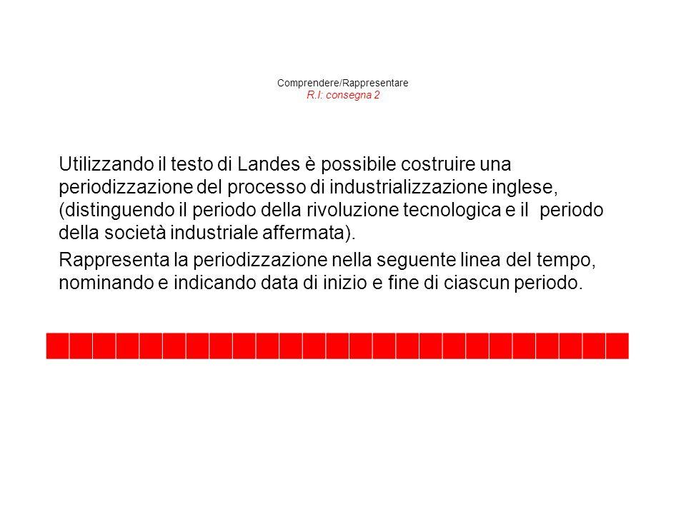 Comprendere/Rappresentare R.I: consegna 2 Utilizzando il testo di Landes è possibile costruire una periodizzazione del processo di industrializzazione
