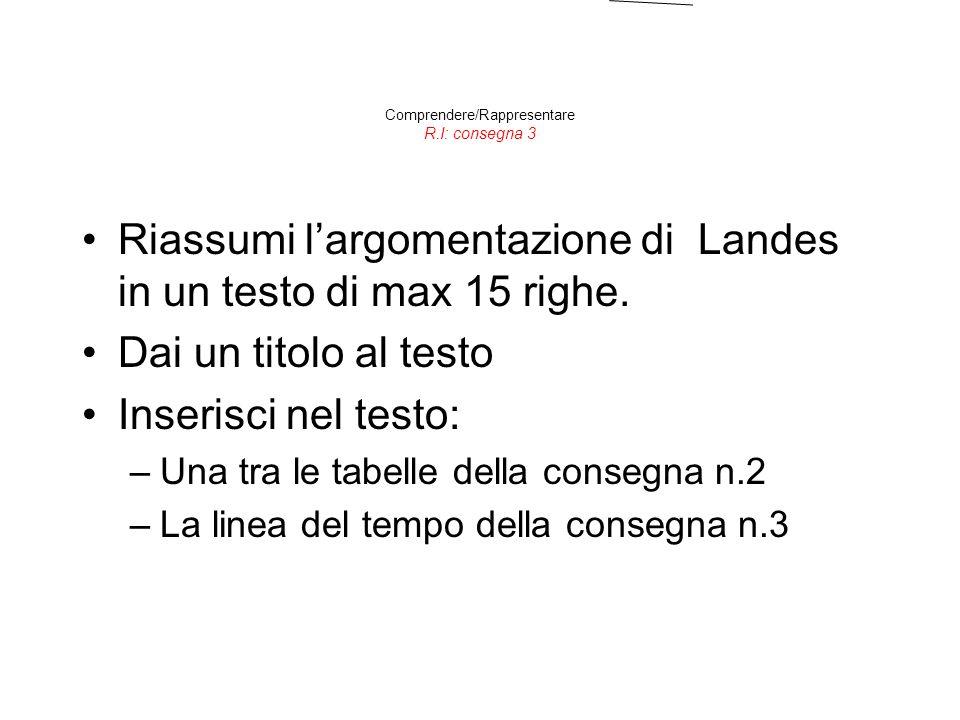 Comprendere/Rappresentare R.I: consegna 3 Riassumi l'argomentazione di Landes in un testo di max 15 righe. Dai un titolo al testo Inserisci nel testo: