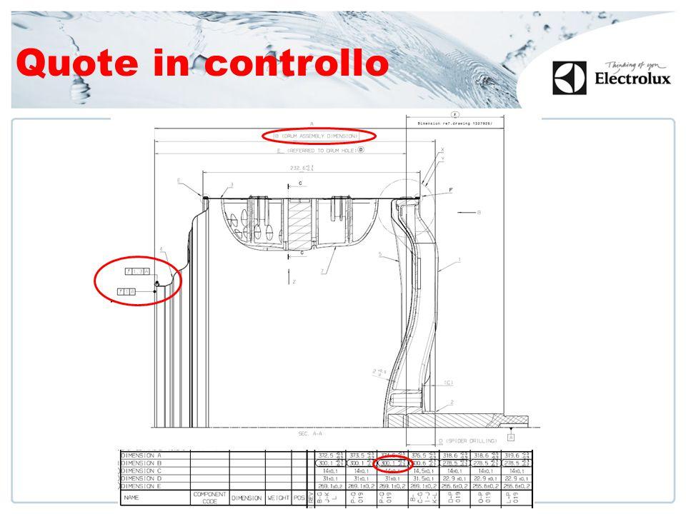 Misura automatica con marposs Tastatori di misura