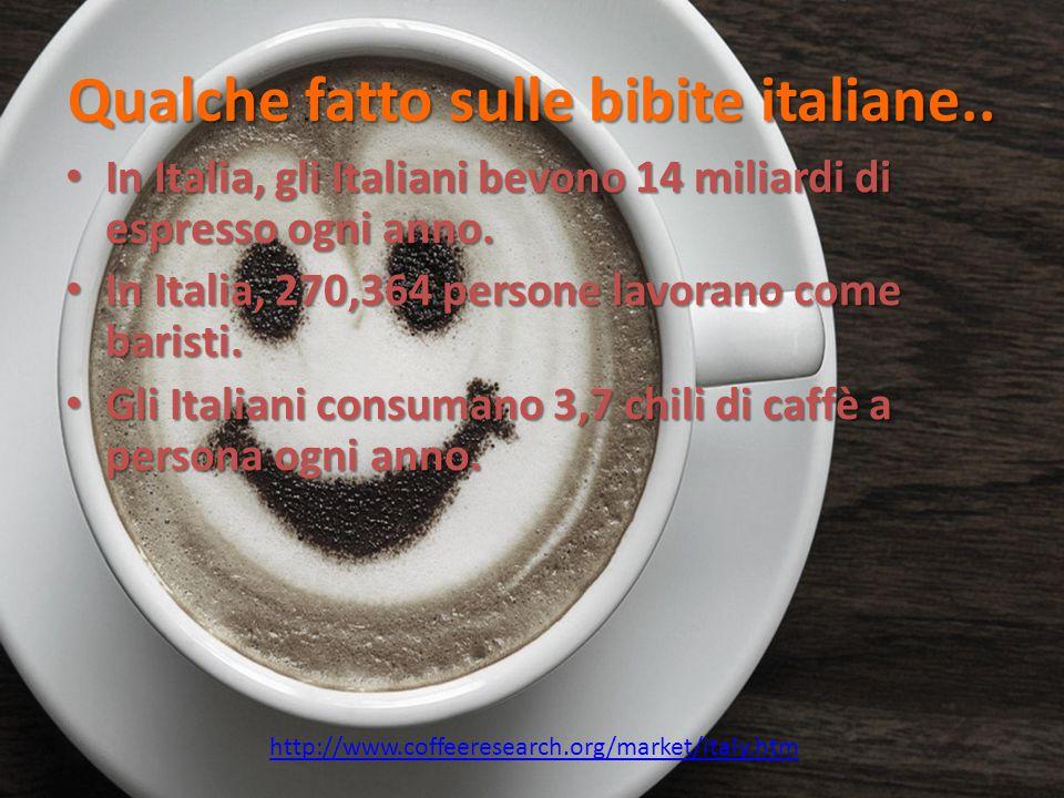 Qualche fatto sulle bibite italiane..