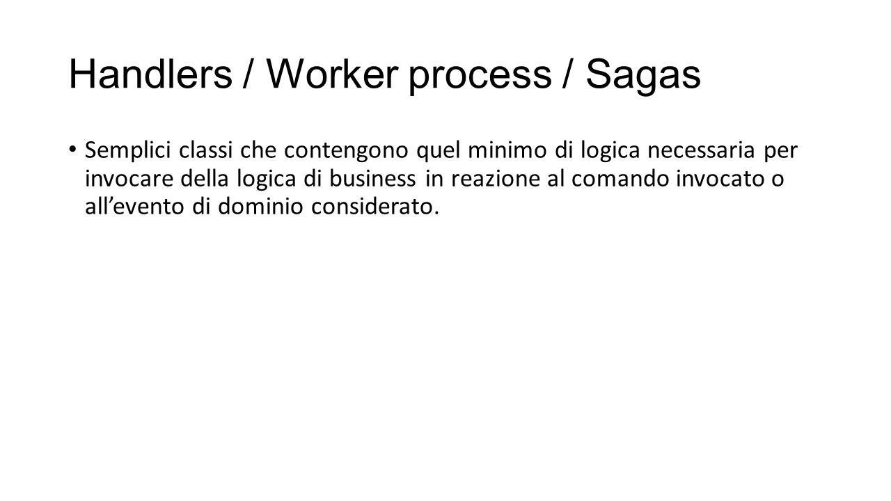 Handlers / Worker process / Sagas Semplici classi che contengono quel minimo di logica necessaria per invocare della logica di business in reazione al